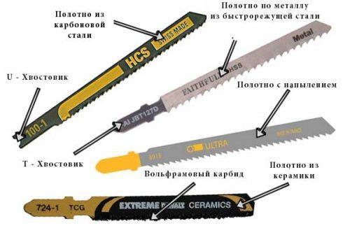 Виды ножовочных полотен