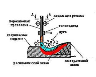 Сварка без защитного газа