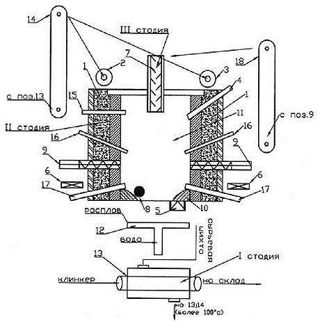 poluchenie-tugoplavkih-metallov