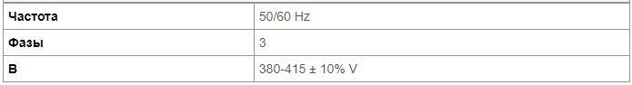 Потребляемое напряжение сварочных аппаратов ESAB WARRIOR 400i/500i CC/CV