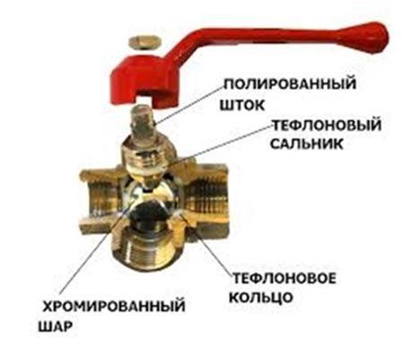 probkovye-krany