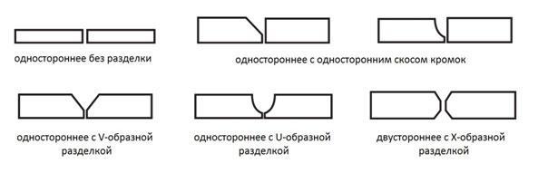 prorabotka-kromok