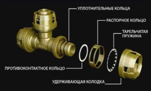Конструкция пуш-фитинга