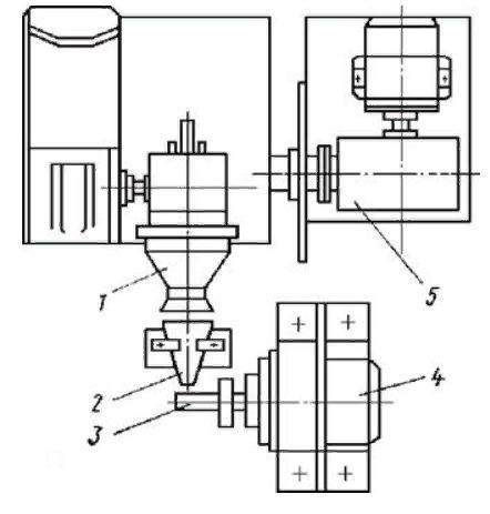 Распыляющая система электродугового аппарата