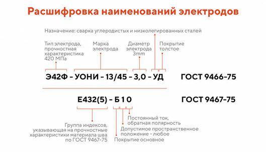 rasshifrovka-naimenovanij-jelektrodov