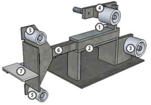 Схема гриндера