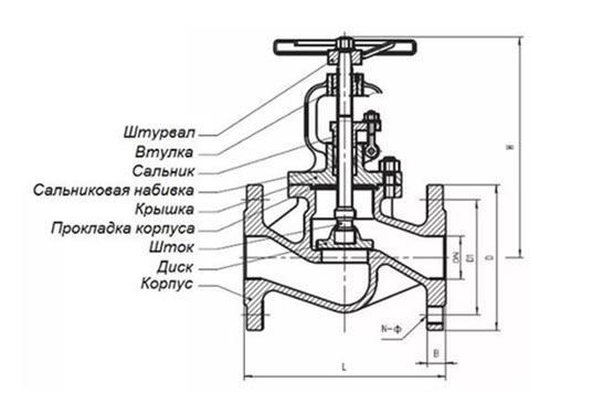 shema-ventilja