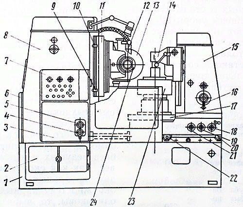 Схема зубофрезерного станка