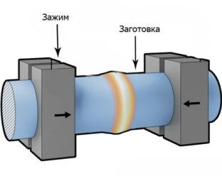 Сварочный аппарат для контактной сварки