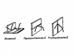 Классификация видов сварных швов