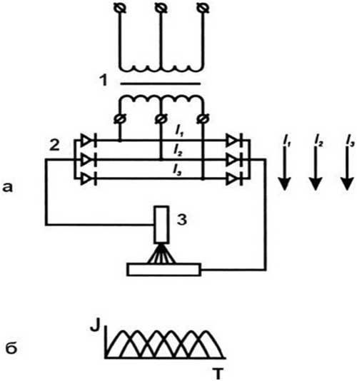 Принципиальная схема трехфазного выпрямителя