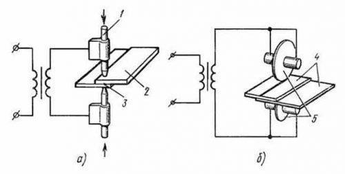 Схема точечной (поз. «а») и роликовой (поз. «б») сварки