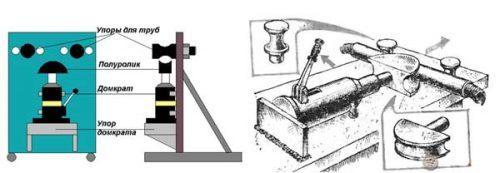 Схема самодельного трубогиба из домкрата