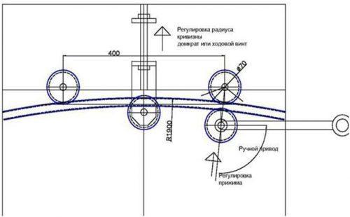 Схема прокатного станка