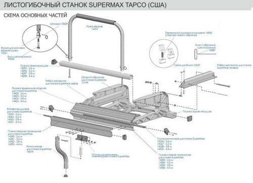 Схема листогиба TAPCO SUPERMAX