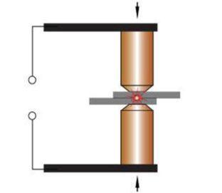 Соединения деталей точечной сваркой