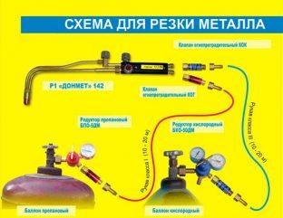 Схема сборки газового резака