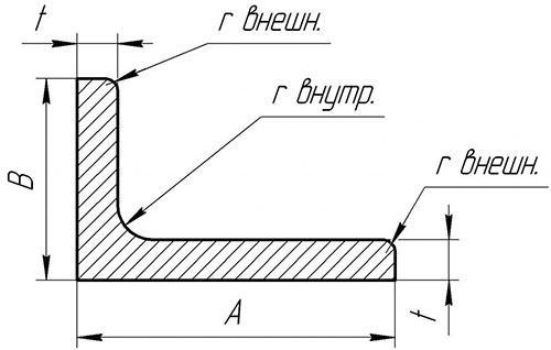 таблица весов уголка