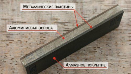 Устройство алмазного бруска для заточки