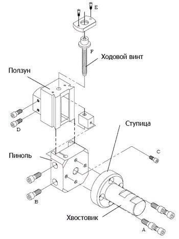 Устройство расточной головки