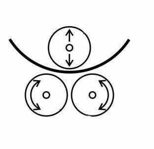 Принцип работы трехвалковых вальцов