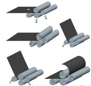 Принцип работы четырехвалковых вальцов