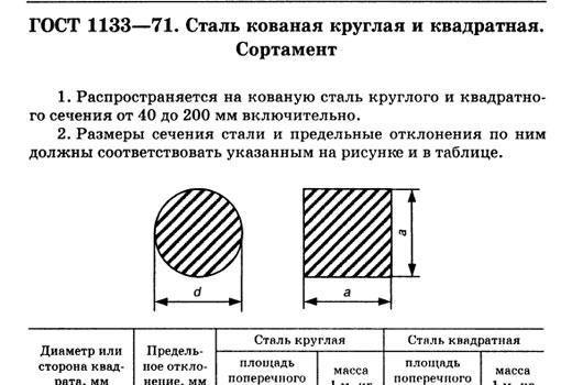 Вес стального квадрата