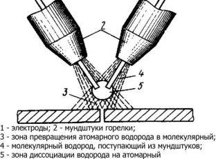 Характеристика процесса водородной сваркой